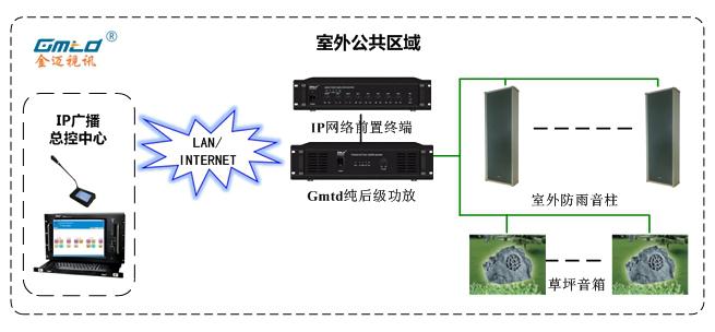 ip网络广播系统.png