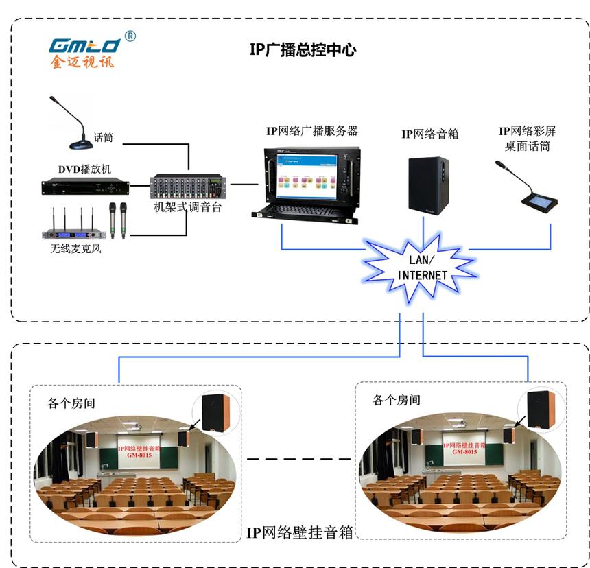 数字广播系统.png
