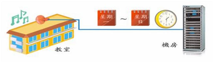自动广播系统.jpg