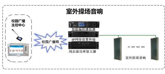 校园广播系统设备.jpg