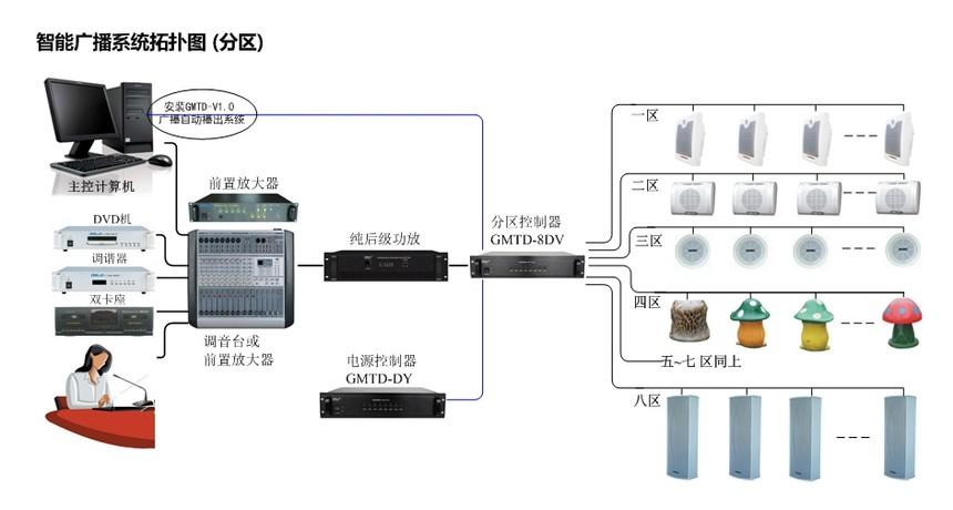 智能广播系统.jpg