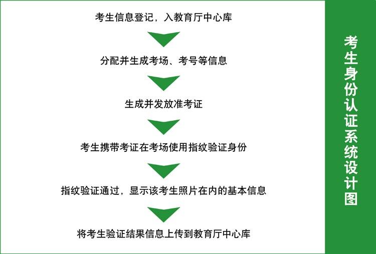河南普思特电子科技有限公司