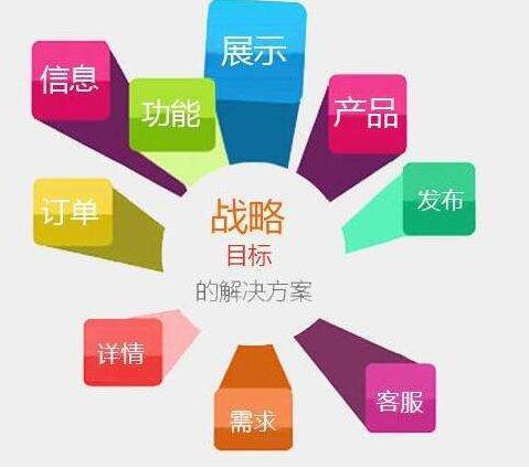 北京网站建设分享:多元化网站建设的发展动向