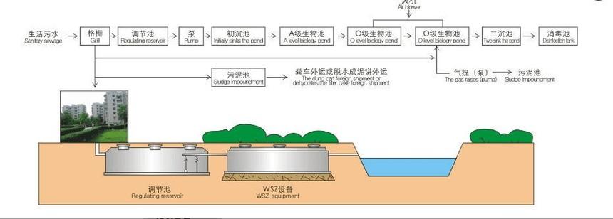 生活污水1.jpg