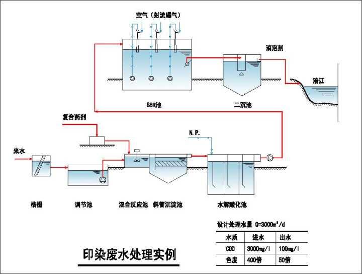 印染污水.jpg