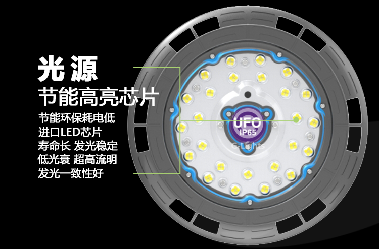 LED工礦燈.png