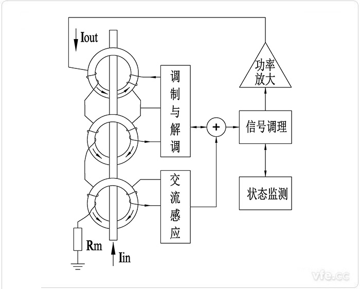 AnyWay新型零磁通电流传感器原理图