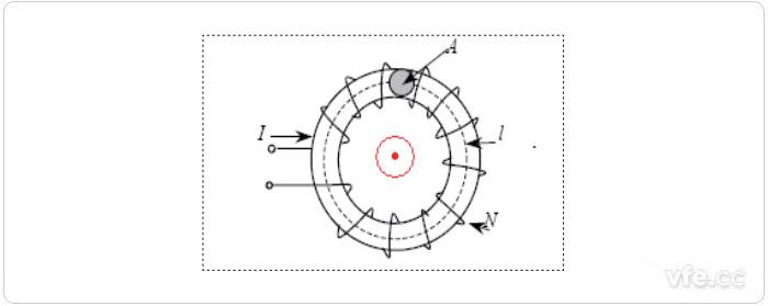 磁通门绕组结构图