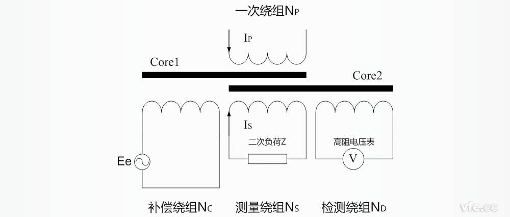 零磁通电流互感器构成及原理