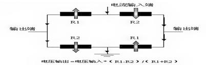 巨磁电阻传感器