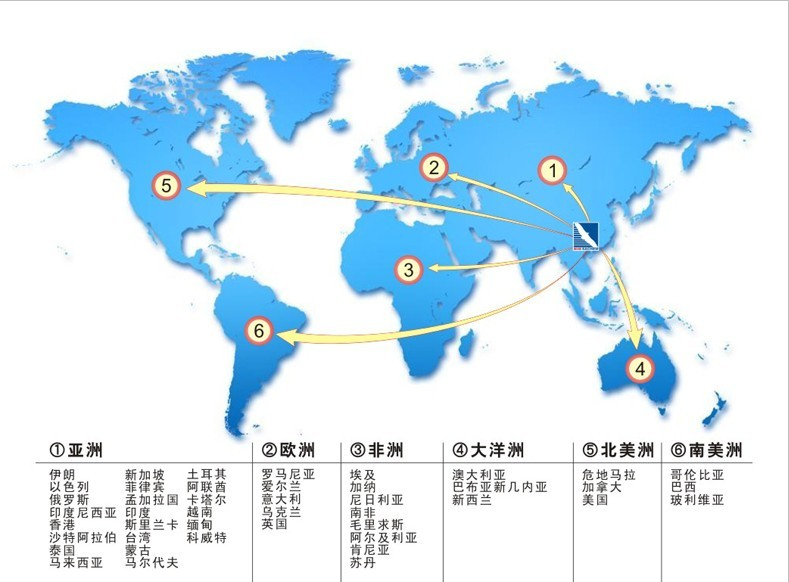国际市场.jpg