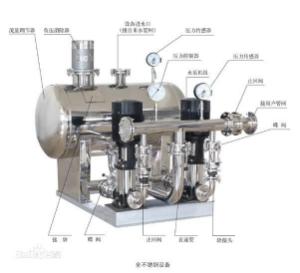 无负压供水设备组成.png