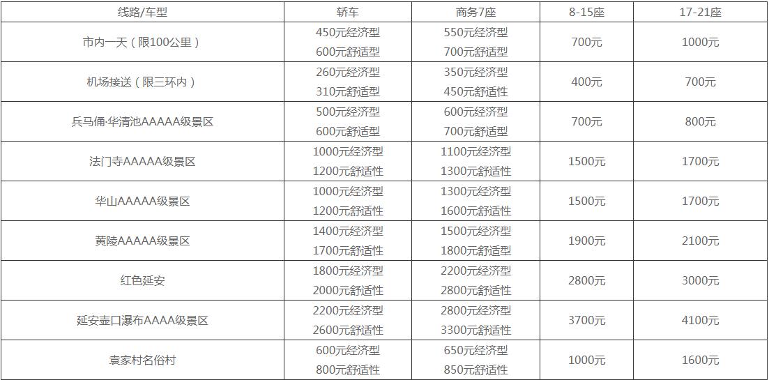 VIP路线_西安市亿车嘉汽车服务有限公司.png