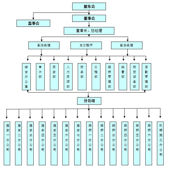 組構圖.png