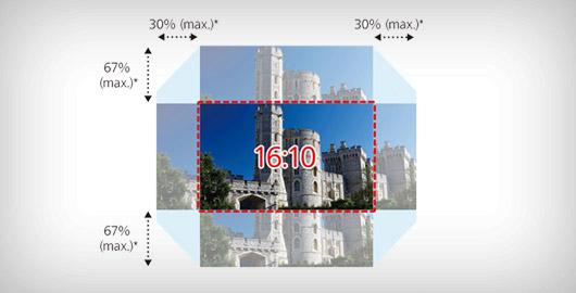 步进式电机调节电动镜头 - Epson CB-G7100产品功能