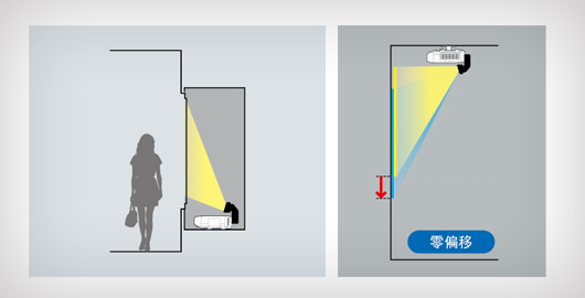 零偏移的超短焦投射镜头 - Epson CB-G7100产品功能