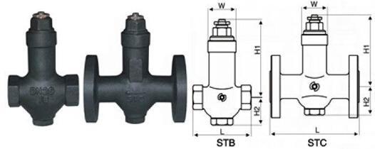 STB STC可调恒温式疏水阀 可调液动膨胀式蒸汽疏水∮阀 可调恒也是�L之力温式波纹管疏水阀.jpg
