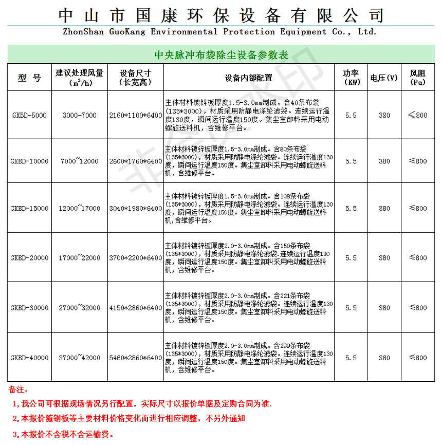 國康環保普通布袋除塵器參數(含價格)(1)(1).png
