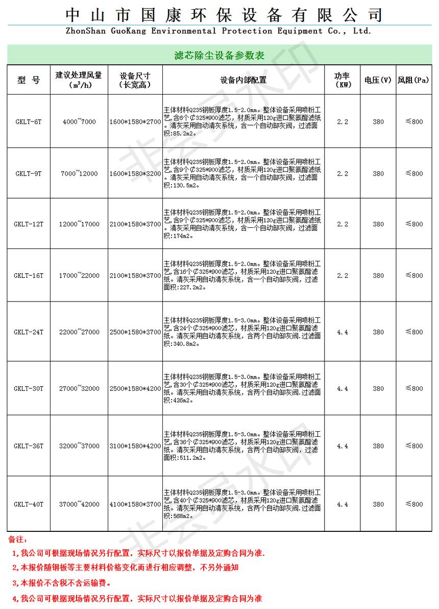 國康環保普通濾芯除塵器參數(含價格)(1)(1).png