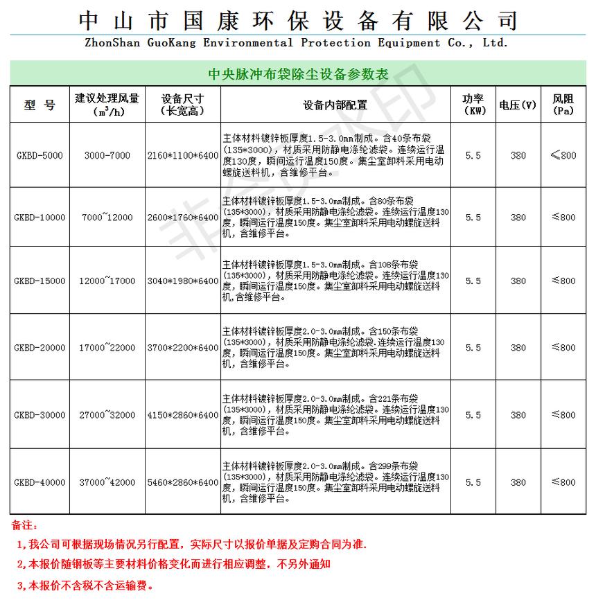 国康环保普通布袋除尘器参数(含价格)(1)(1).png