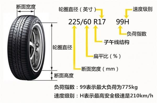 轮胎常识.jpg