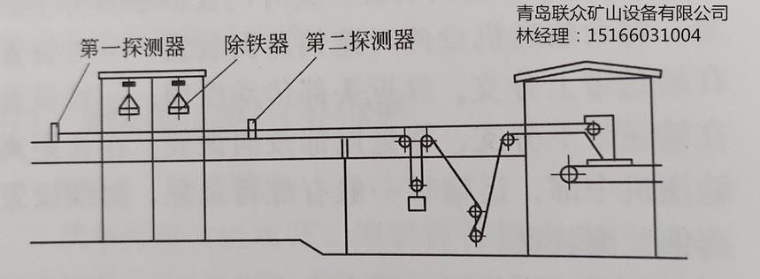 除铁装置_副本.jpg