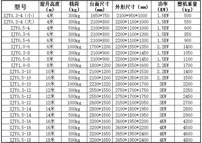 规格表.png