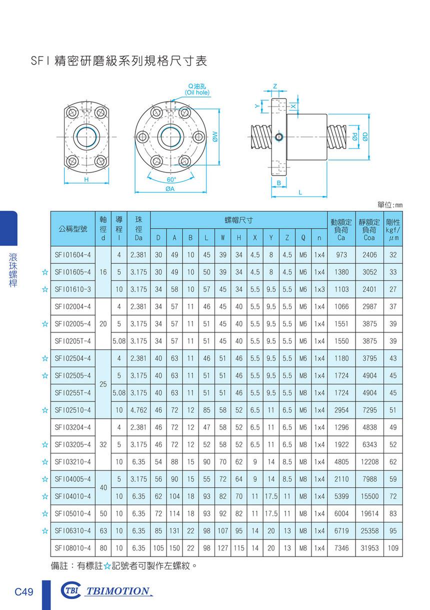 研磨级SFI-2.jpg