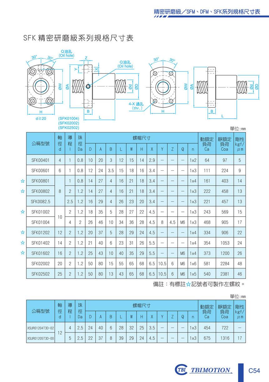 研磨级SFK-1.jpg