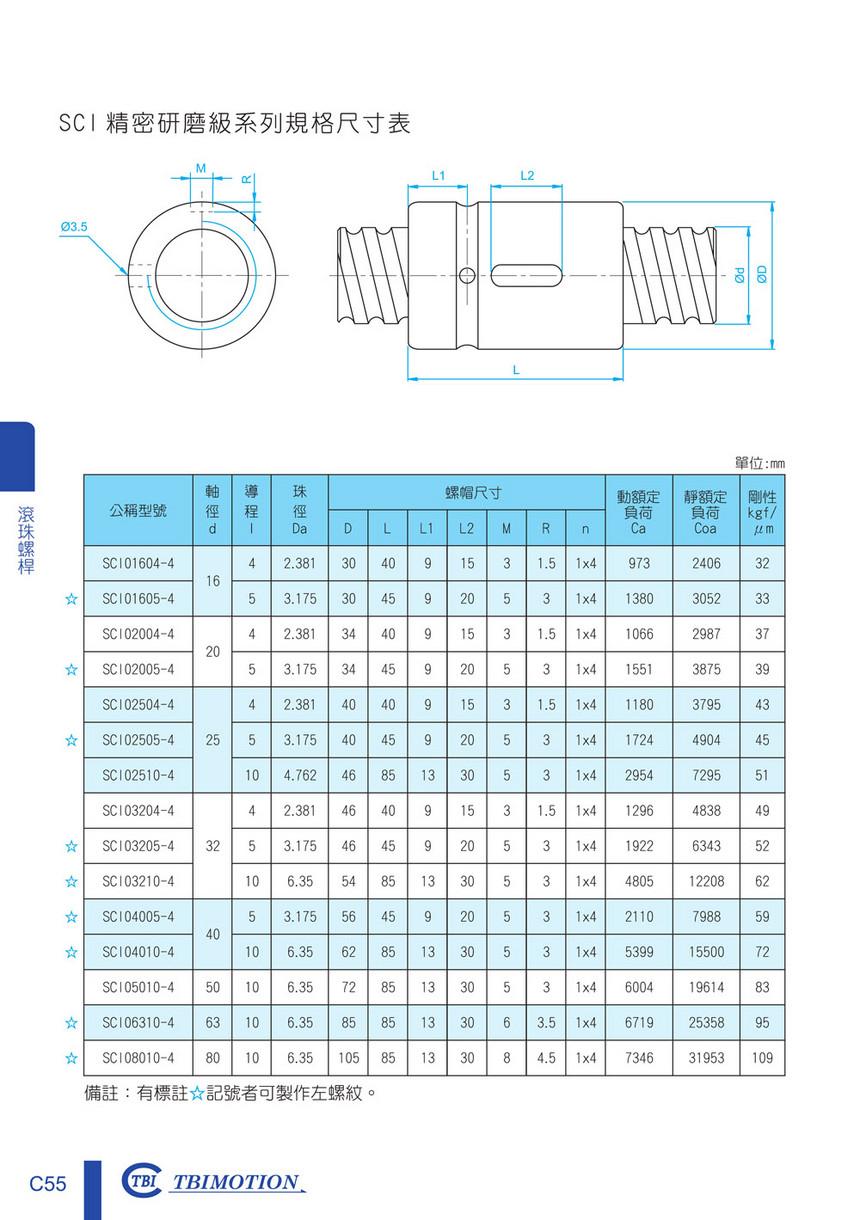 研磨级SCI-1.jpg