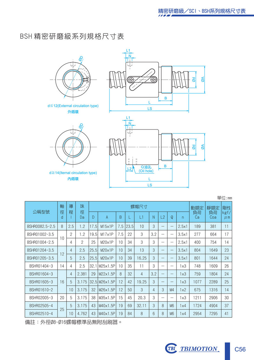 研磨级BSH-2.jpg