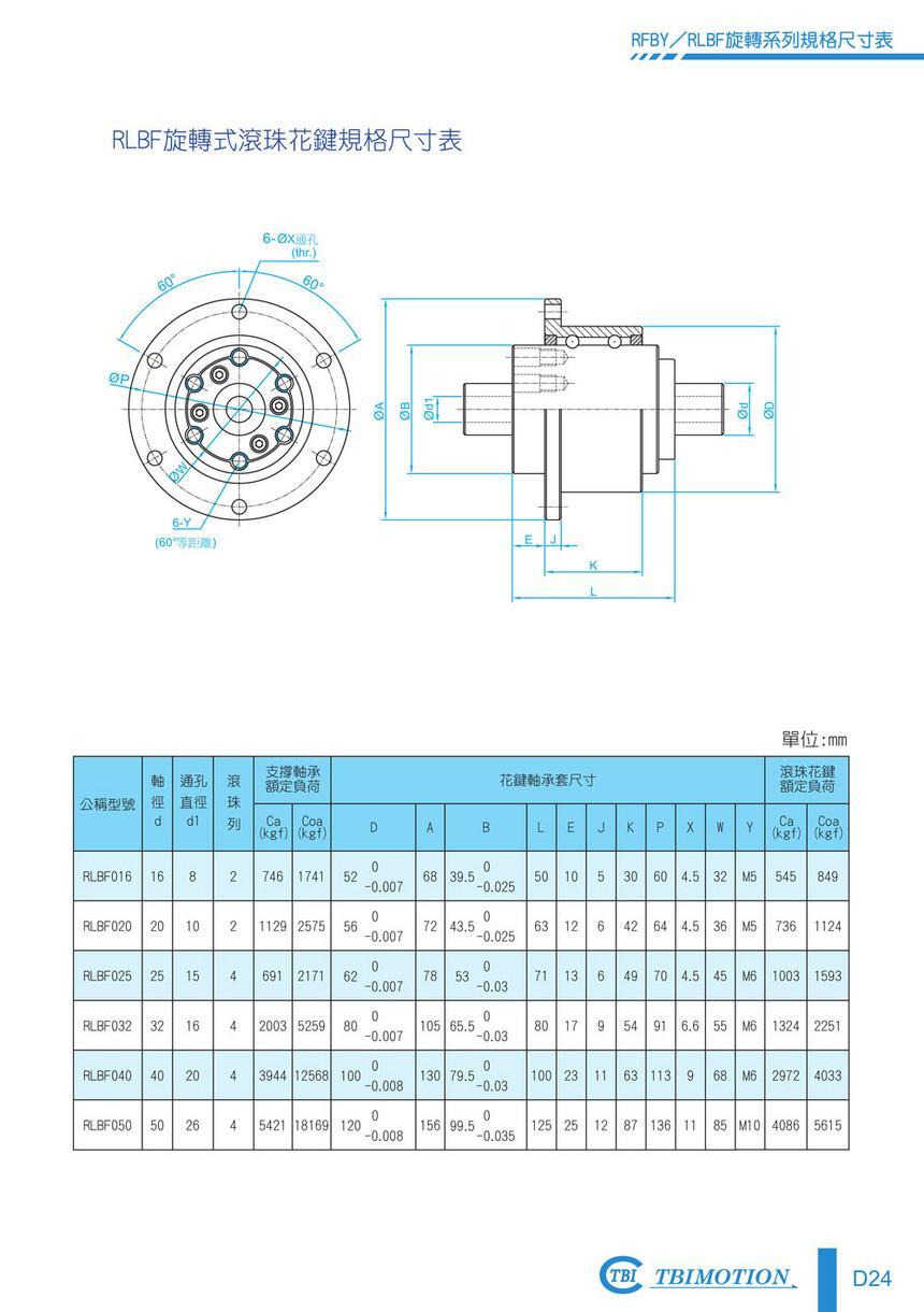 RLBF-1.jpg