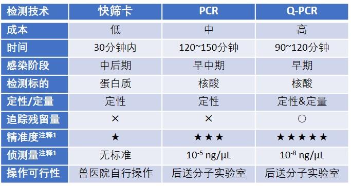 PCR比較表.jpg