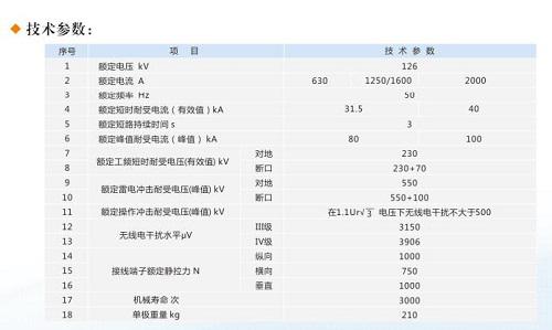 GW4H-126kV參數.jpg