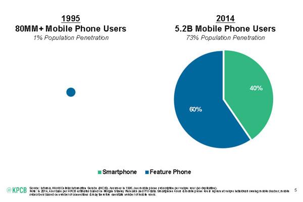 互联网对电力行业的影响