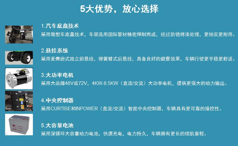 5大优势.png