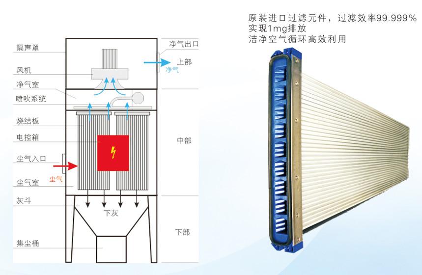 燒結板除塵器1.jpg