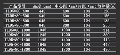 16-铜铝复合95x80散热器参数.jpg