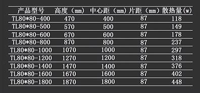 TL80x80双剑散热器.jpg