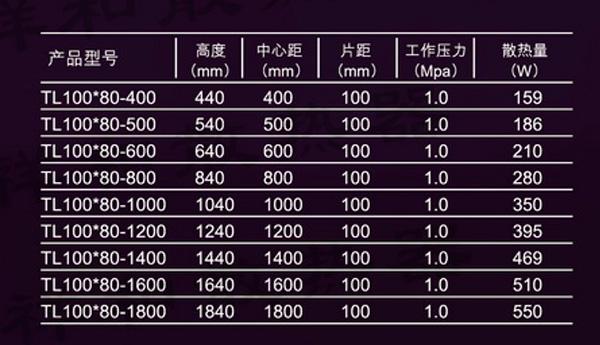 铜铝复合散热器-100X80.jpg