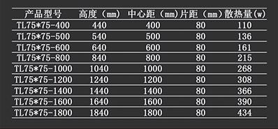 铜铝复合75x75散热器详细参数.jpg