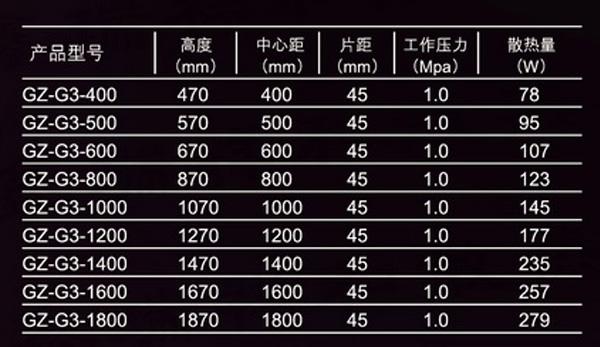 鋼制散熱器-鋼三柱.jpg