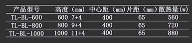 29-铜铝扁管背篓散热器参数.jpg