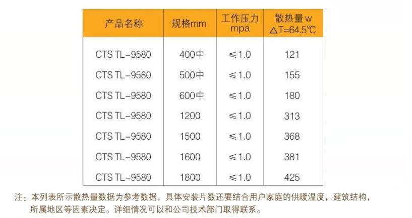 铜铝复合95x80散热器参数.jpg
