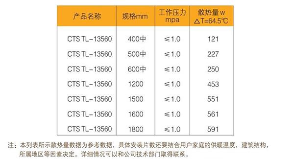 铜铝复合135x60散热器.jpg