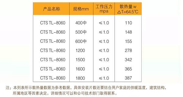 铜铝复合80x60散热器.jpg