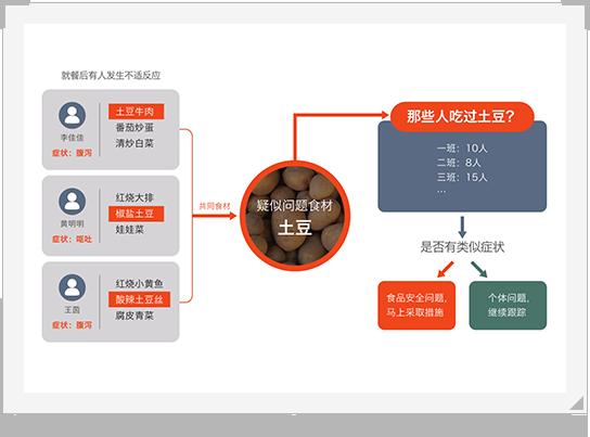 武汉智盘收银系统,智盘收银系统使用方法