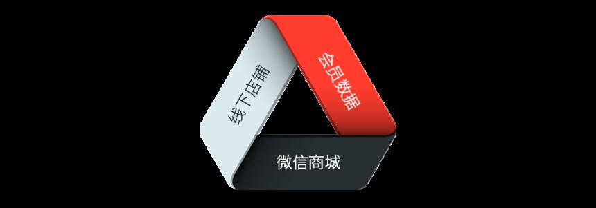 武汉惠商家软件,武汉超市软件,连锁超市收银系统,武汉方象收银软件,武汉超市收银机