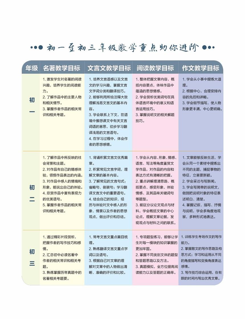 乐之培优产品手册9.jpg