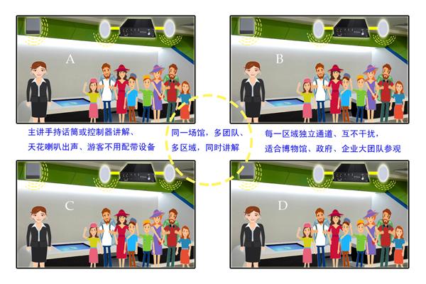 分区示意图.jpg